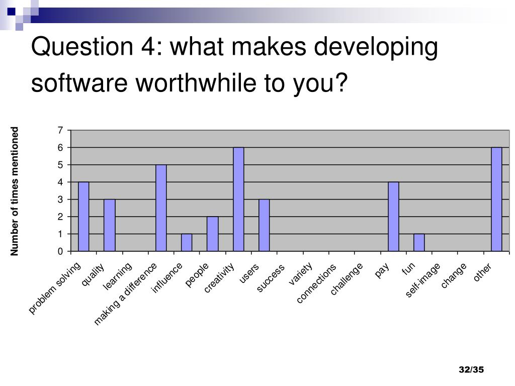 Question 4: what makes developing software worthwhile to you?