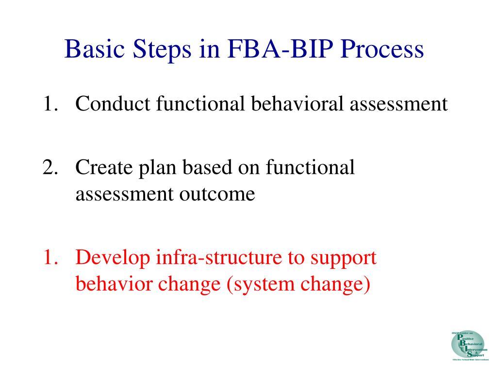 Basic Steps in FBA-BIP Process