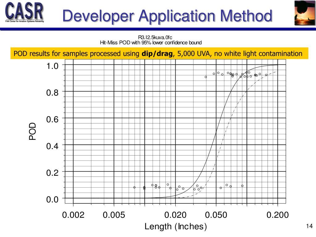 Developer Application Method
