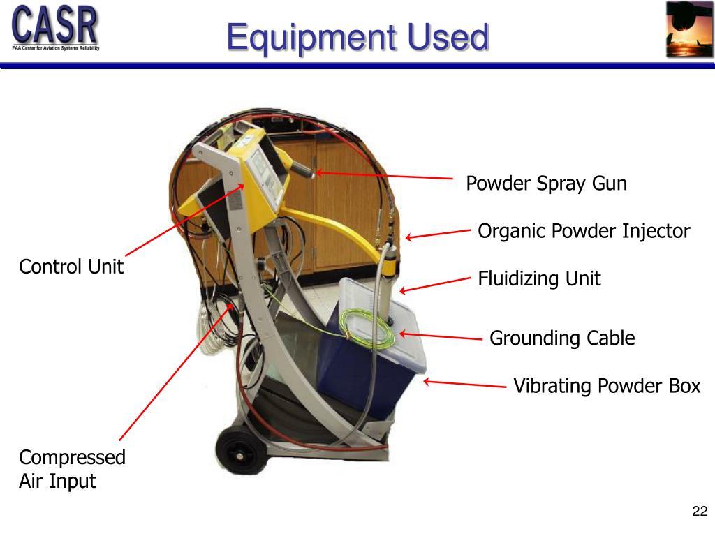 Equipment Used
