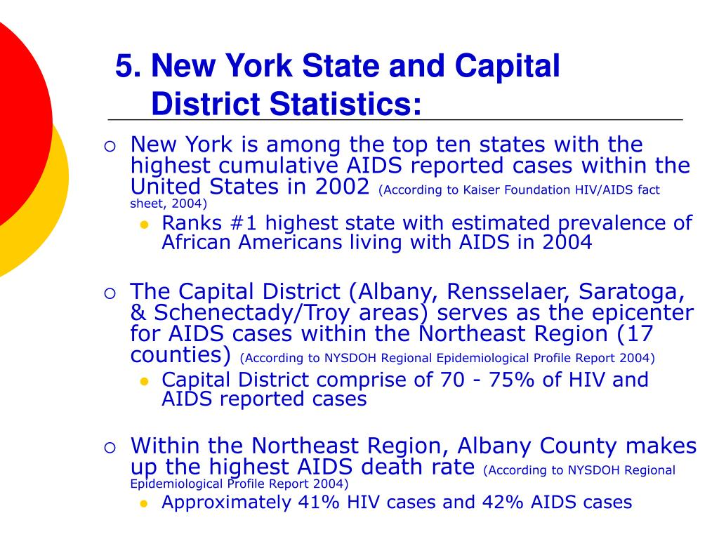 5. New York State and Capital
