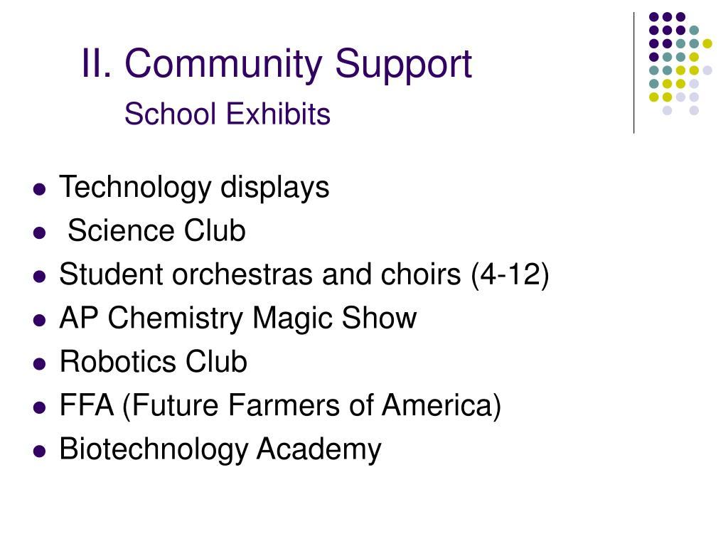 II. Community Support