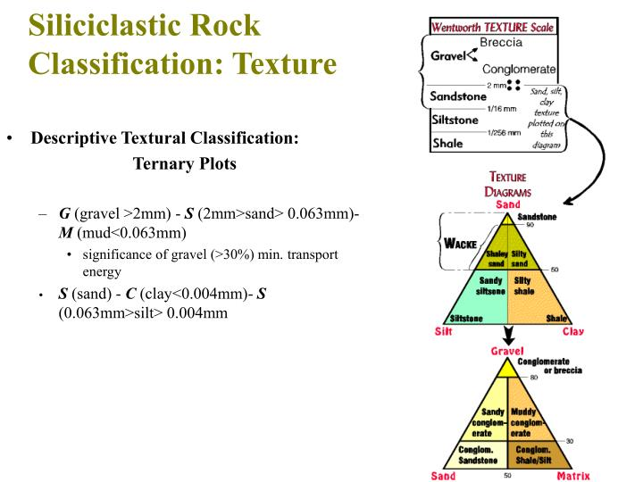 Descriptive Textural Classification:
