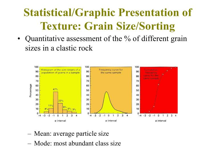 Statistical/Graphic Presentation of Texture: Grain Size/Sorting