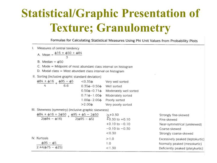 Statistical/Graphic Presentation of Texture; Granulometry