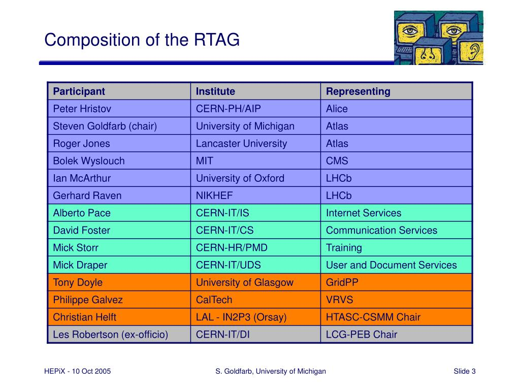 Composition of the RTAG