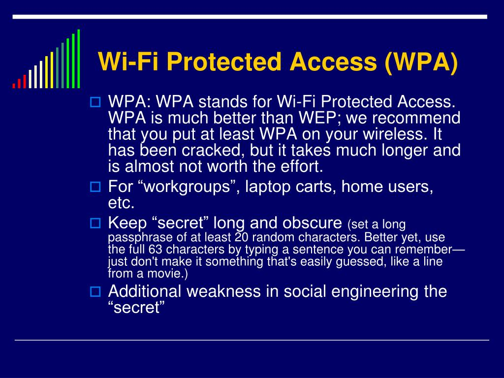Wi-Fi Protected Access (