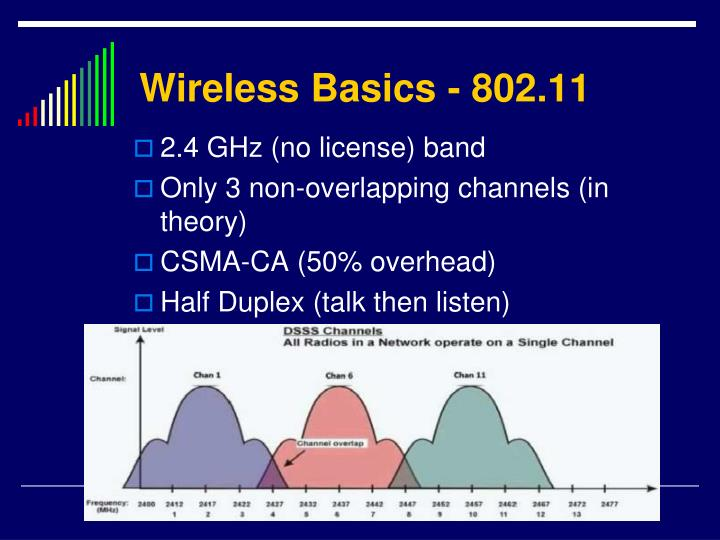 Wireless basics 802 11