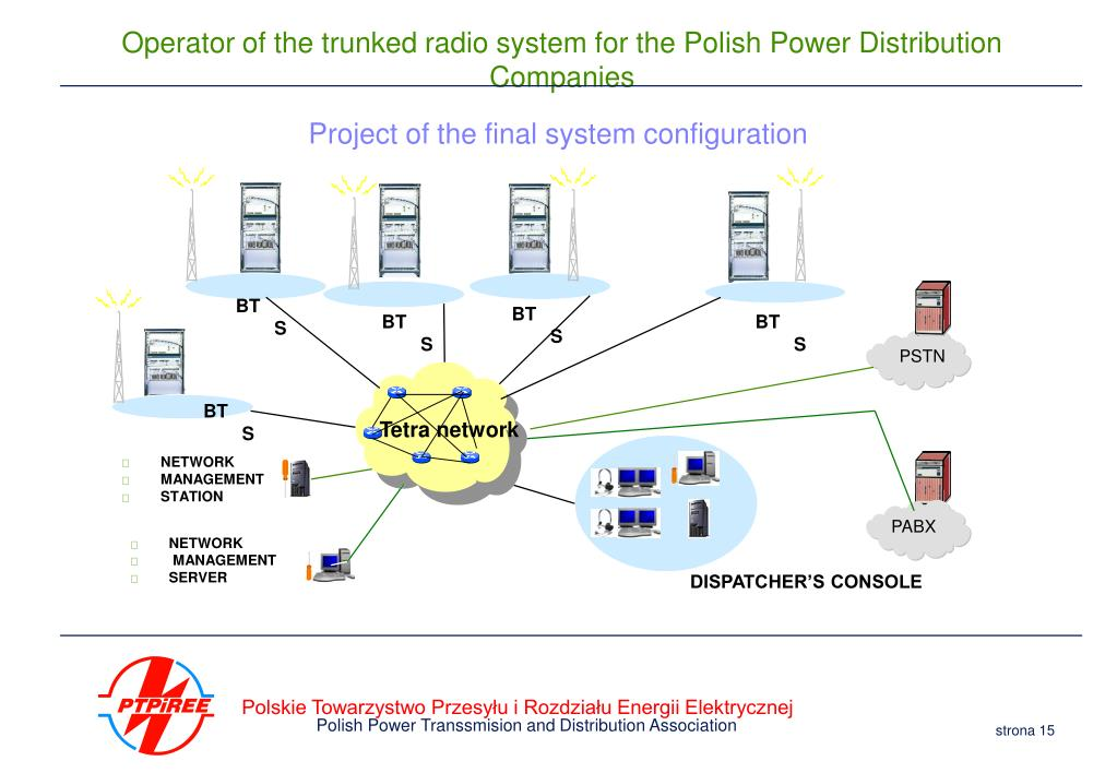 Project of the final system configuration
