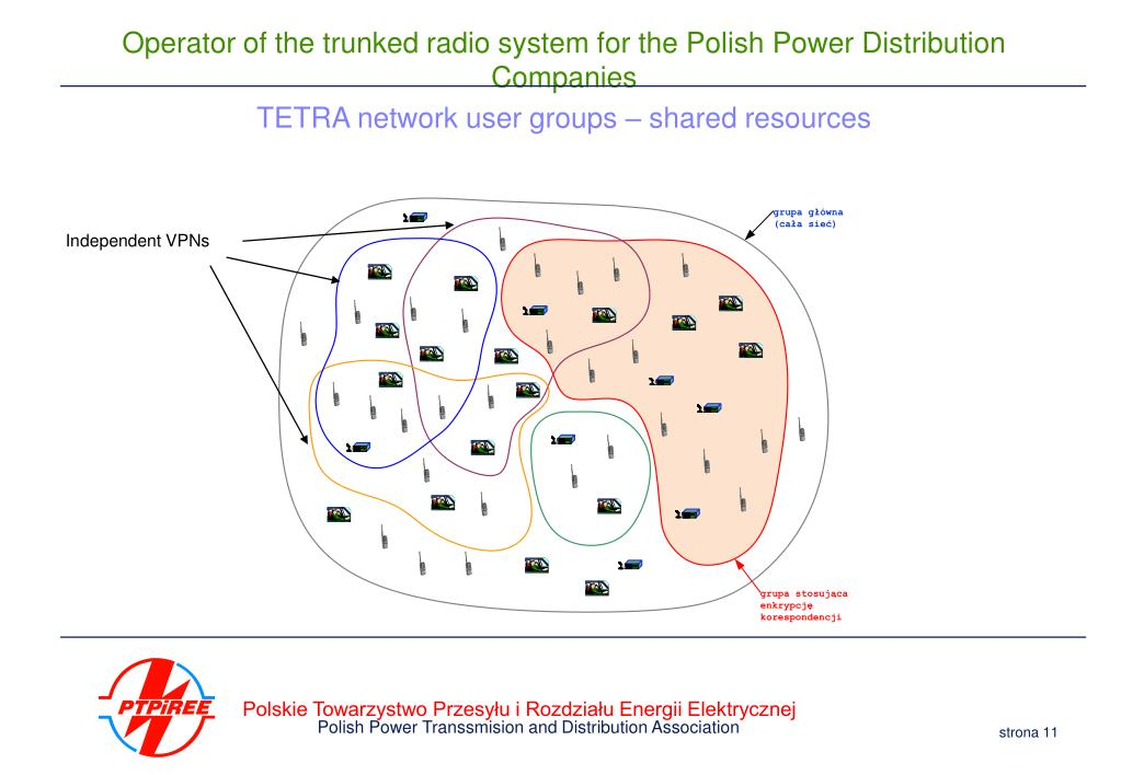 TETRA network user groups – shared resources