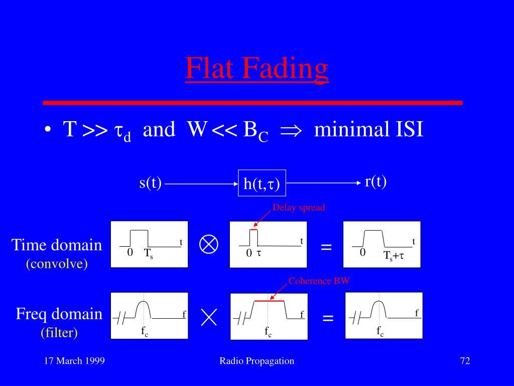 Flat Fading
