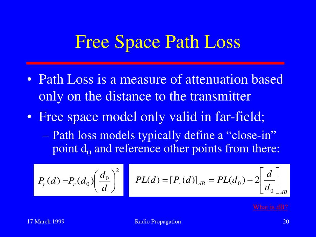 Free Space Path Loss