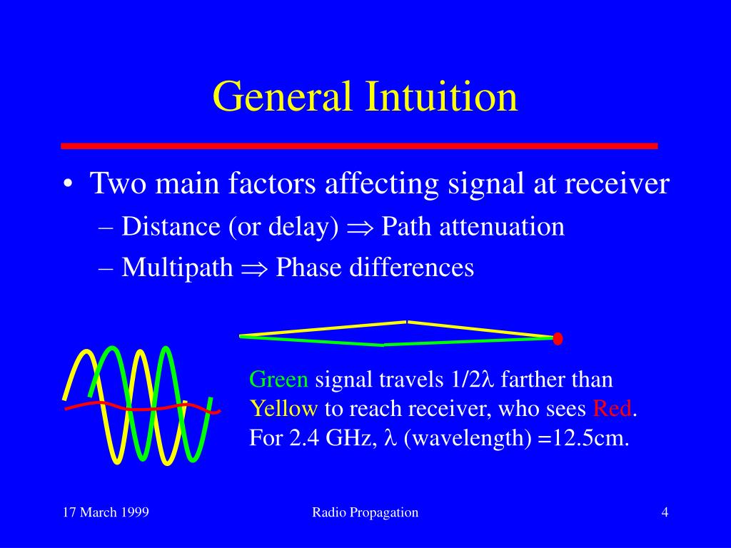 General Intuition