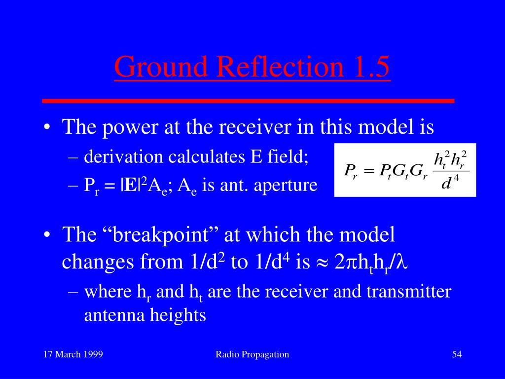 Ground Reflection 1.5