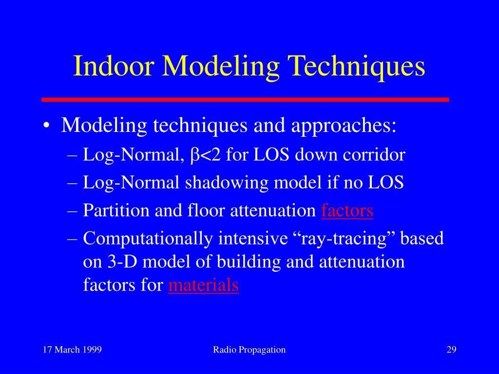 Indoor Modeling Techniques