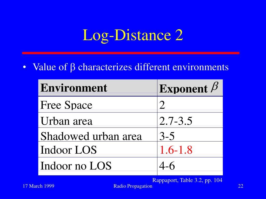 Log-Distance 2