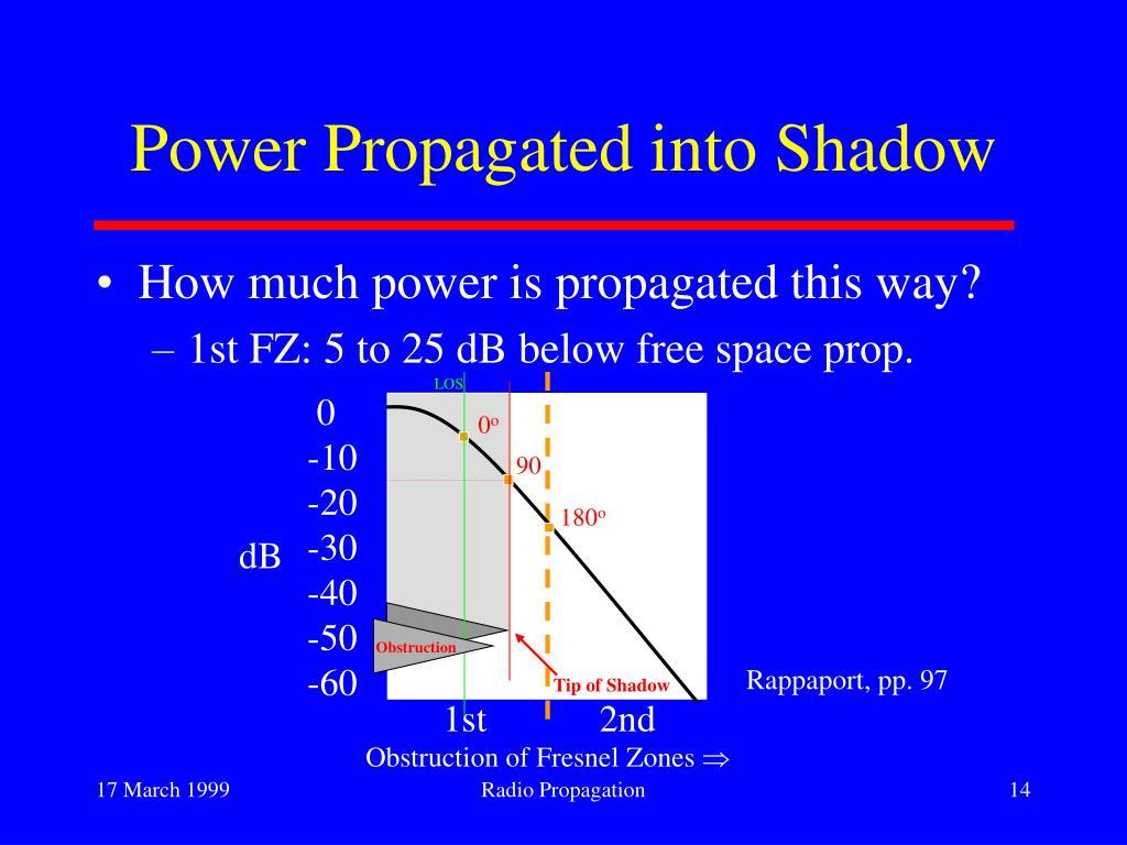 Power Propagated into Shadow