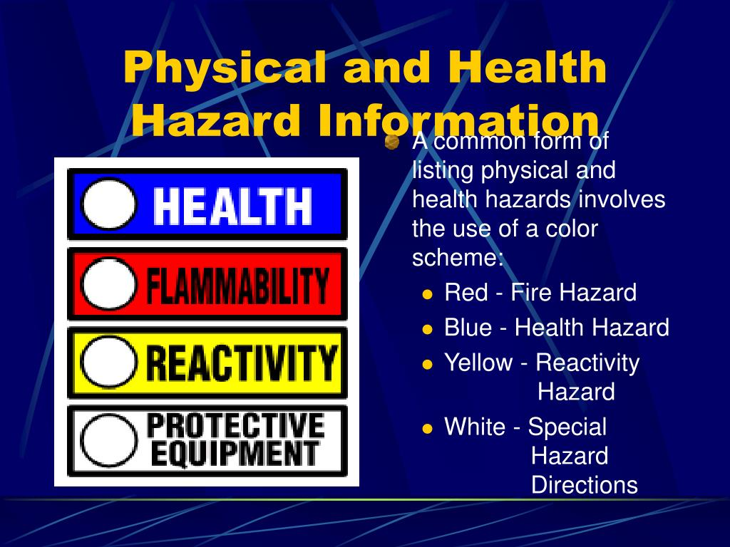Physical and Health Hazard Information