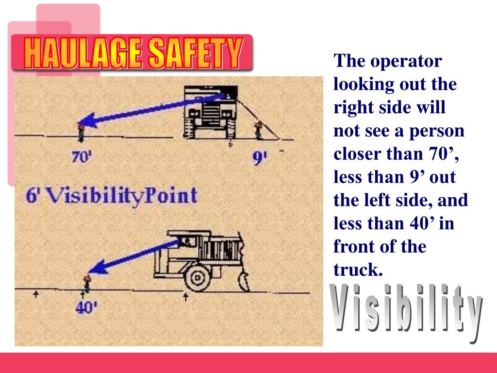 The operator looking out the right side will not see a person closer than 70', less than 9' out the left side, and less than 40' in front of the truck.