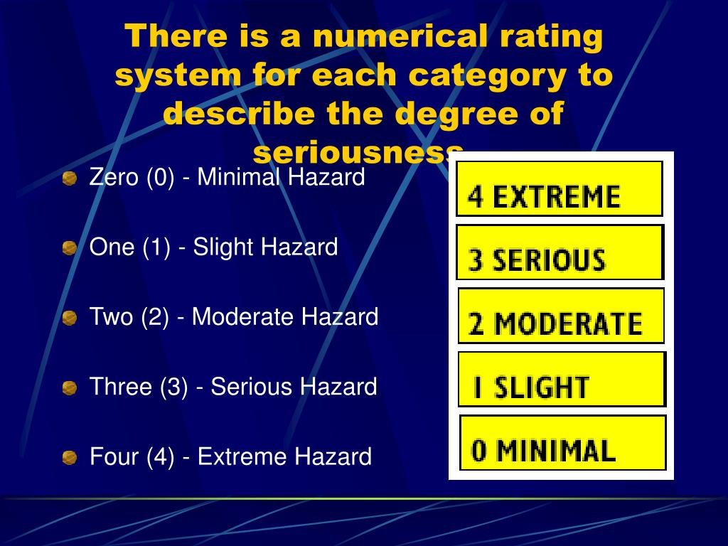 There is a numerical rating system for each category to describe the degree of seriousness.