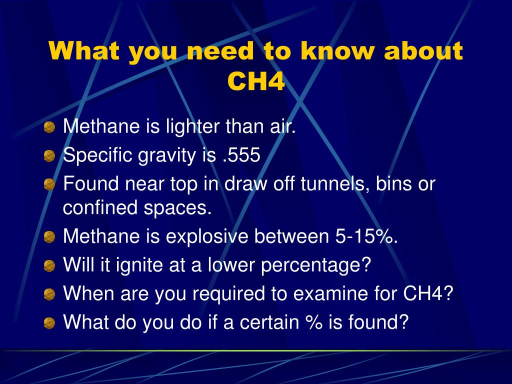 What you need to know about CH4