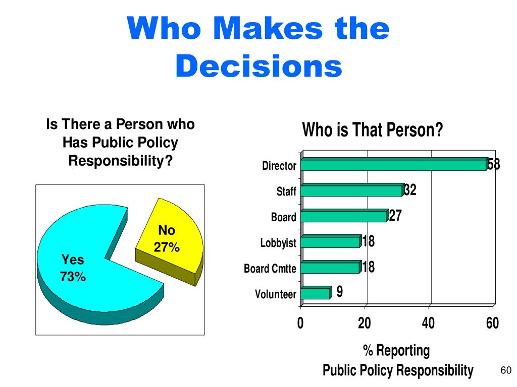 Who Makes the Decisions
