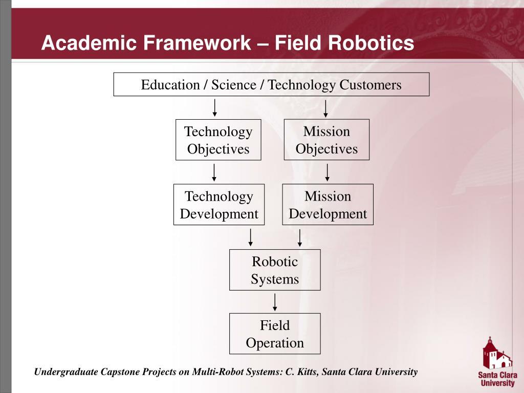 Academic Framework – Field Robotics