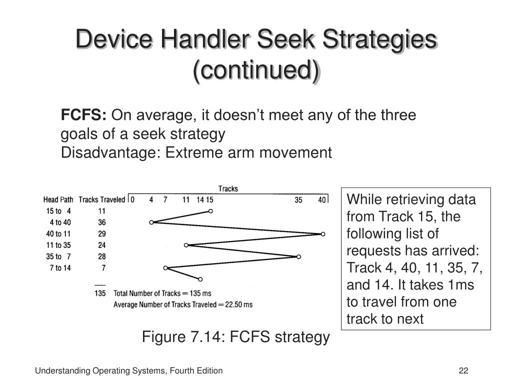 Device Handler Seek Strategies
