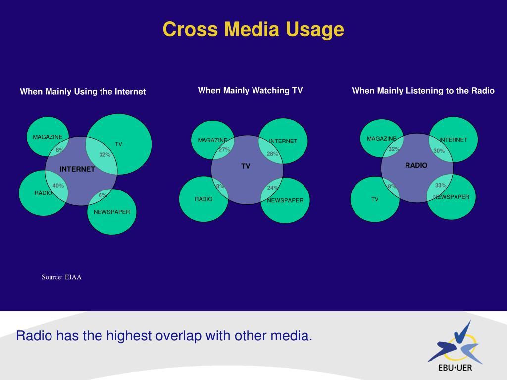 Cross Media Usage