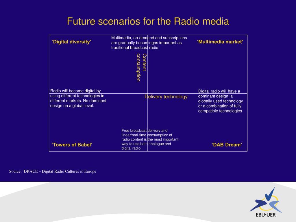 Future scenarios for the Radio media