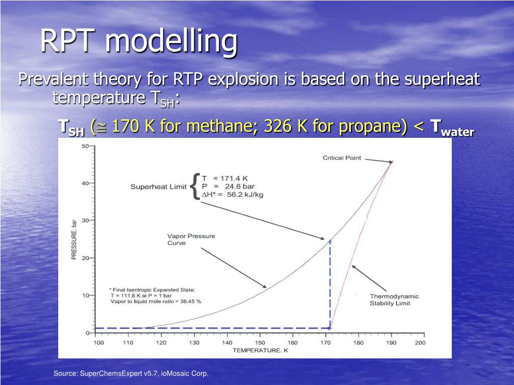RPT modelling