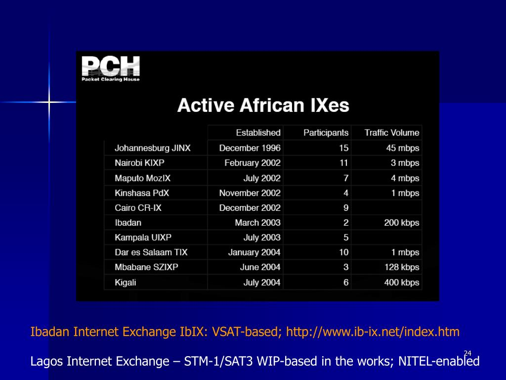 Ibadan Internet Exchange IbIX: VSAT-based; http://www.ib-ix.net/index.htm