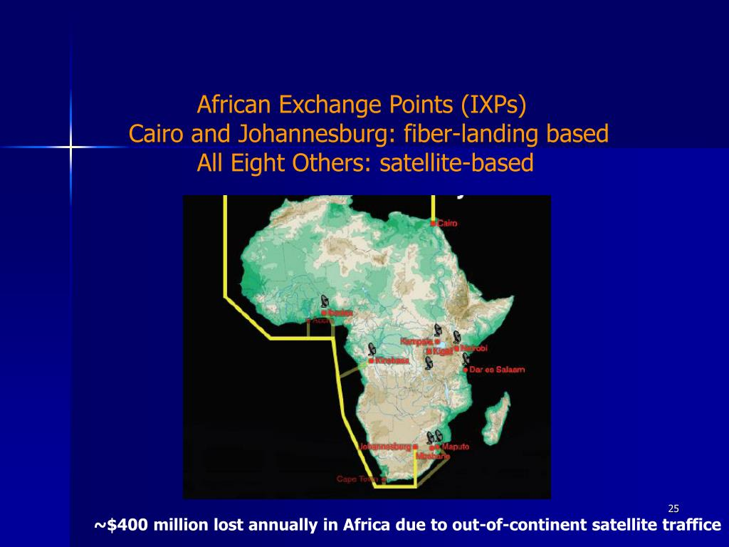 African Exchange Points (IXPs)