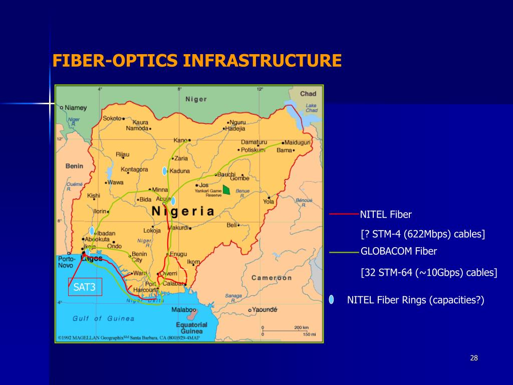 FIBER-OPTICS INFRASTRUCTURE