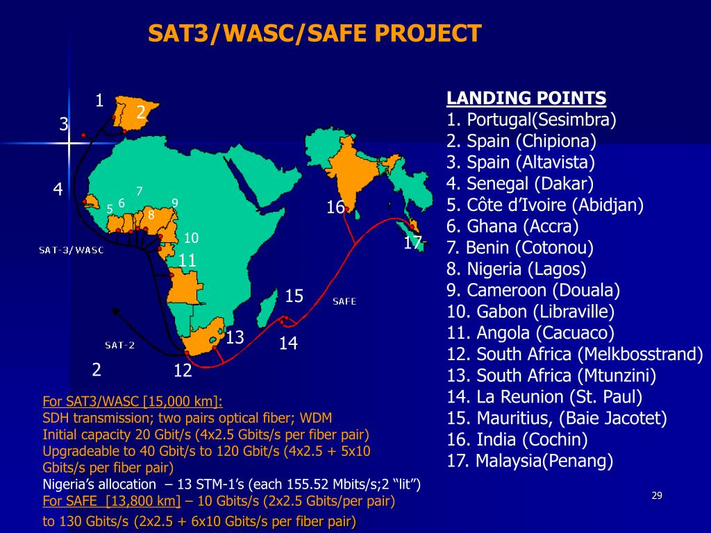 SAT3/WASC/SAFE PROJECT