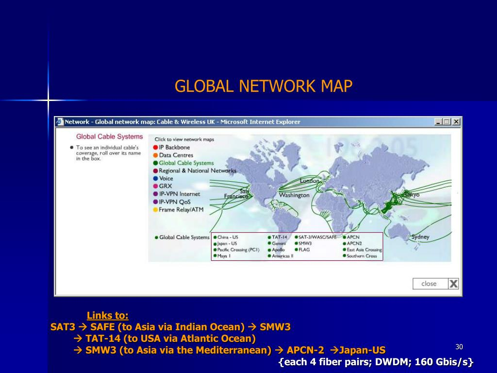 GLOBAL NETWORK MAP