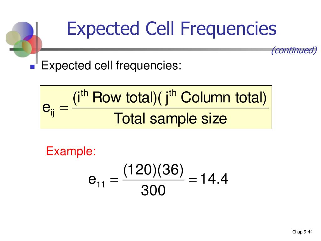Expected Cell Frequencies