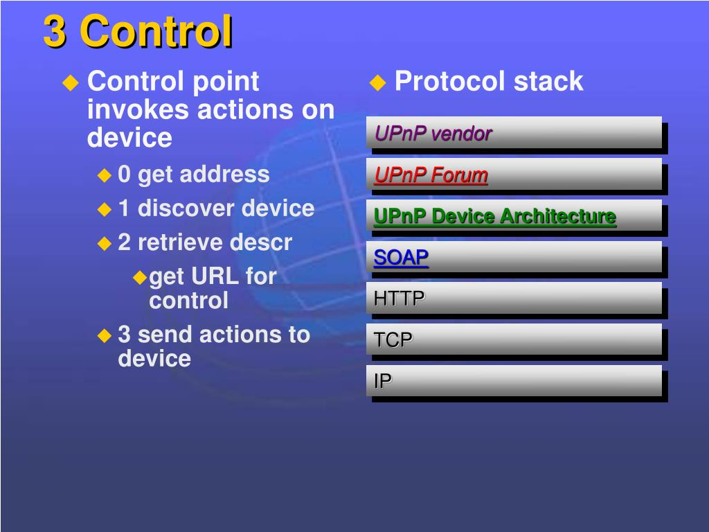 Control point invokes actions on device