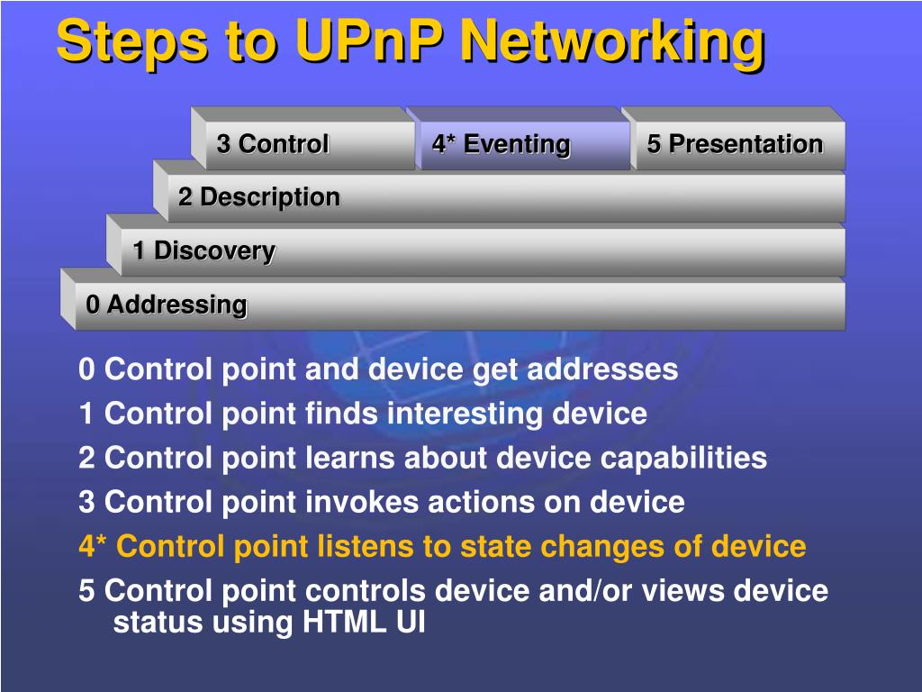 Steps to UPnP Networking