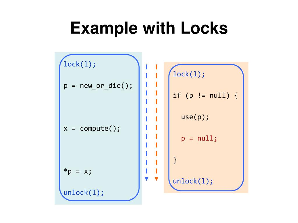 Example with Locks