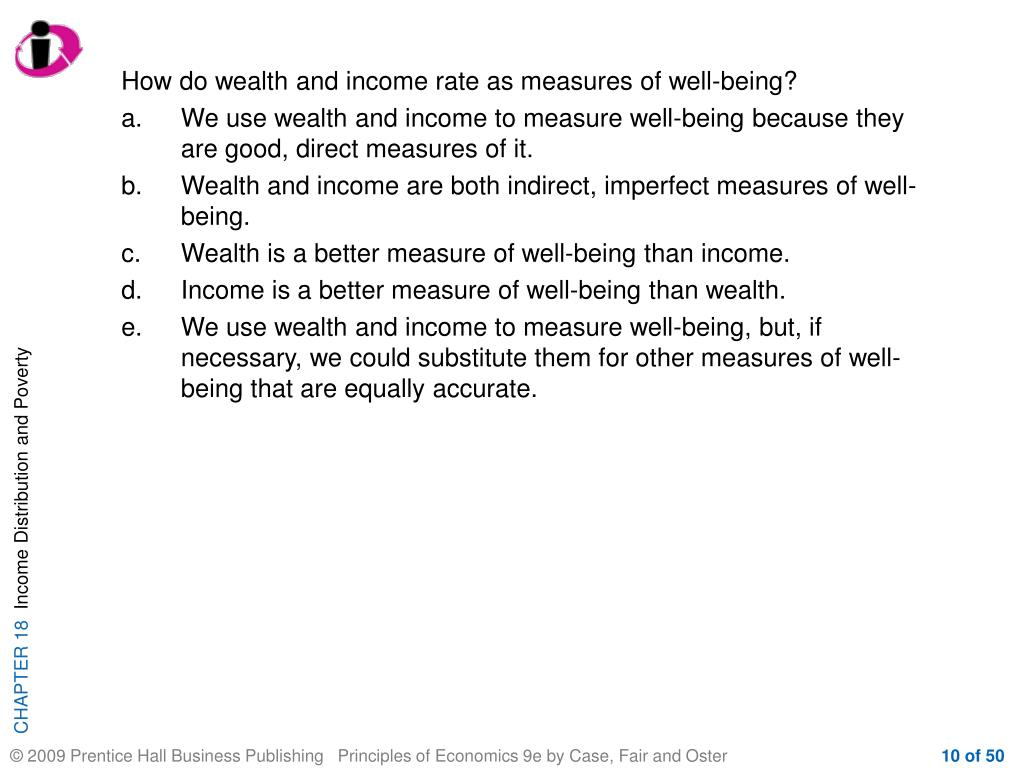 How do wealth and income rate as measures of well-being?