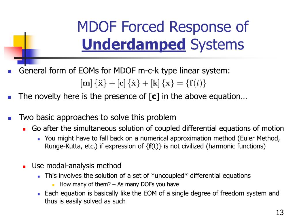 MDOF Forced Response of
