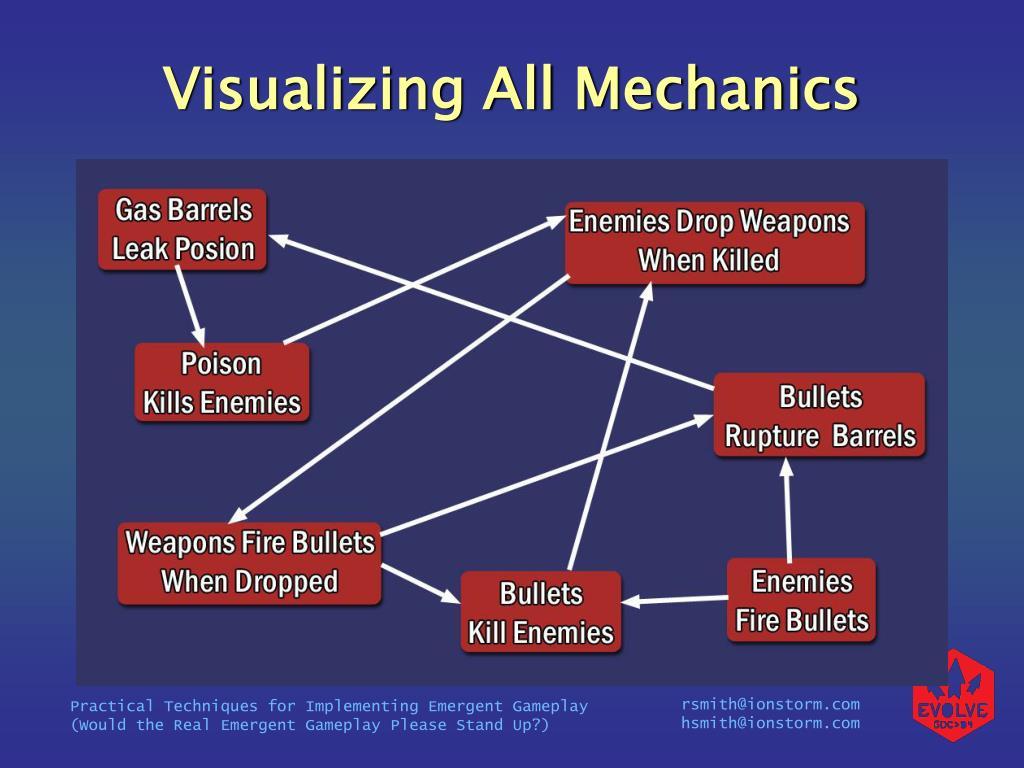 Visualizing All Mechanics