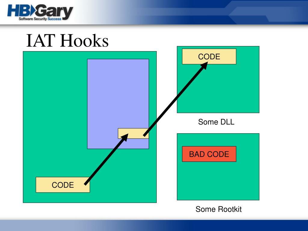 IAT Hooks