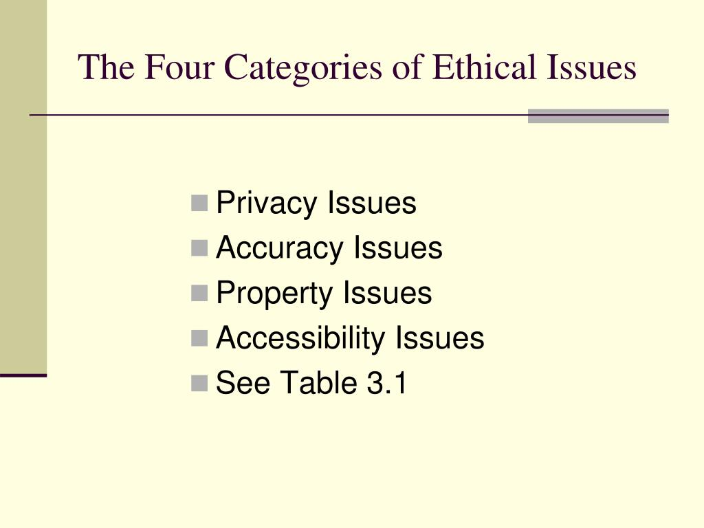 The Four Categories of Ethical Issues