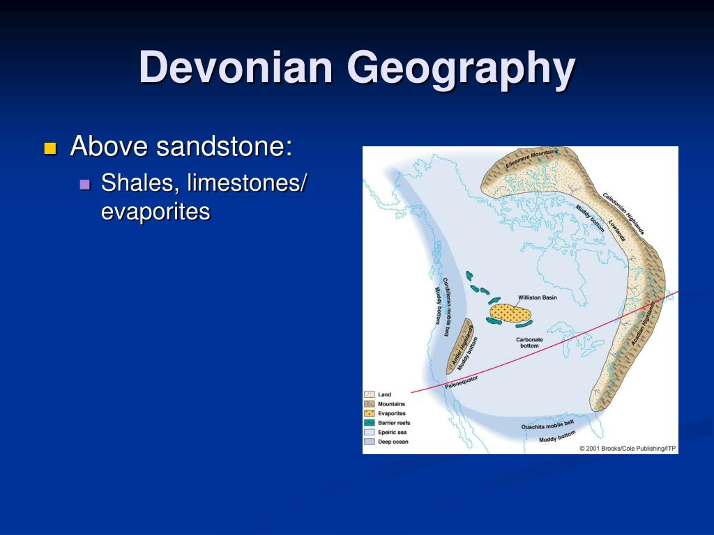 Devonian Geography