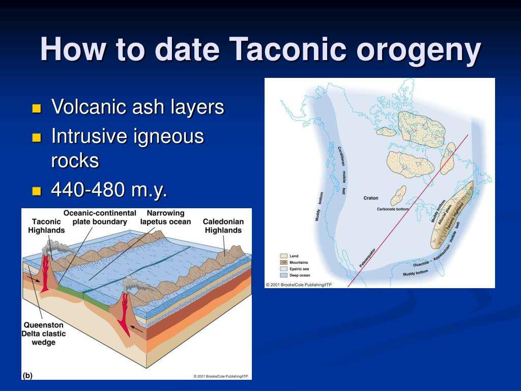 How to date Taconic orogeny