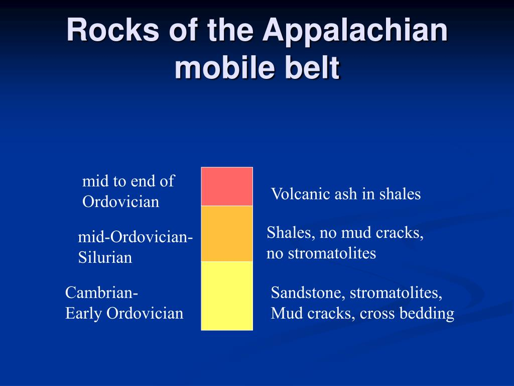 Rocks of the Appalachian mobile belt