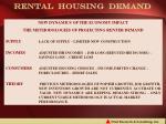 rental housing demand
