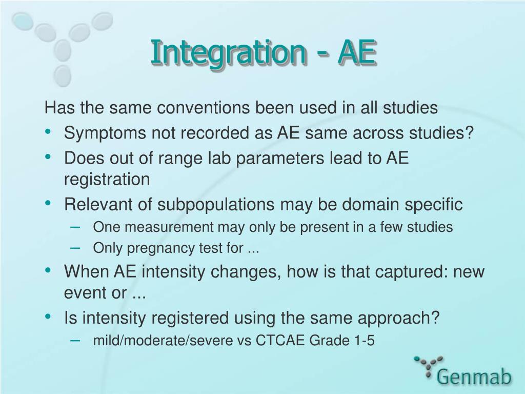 Integration - AE